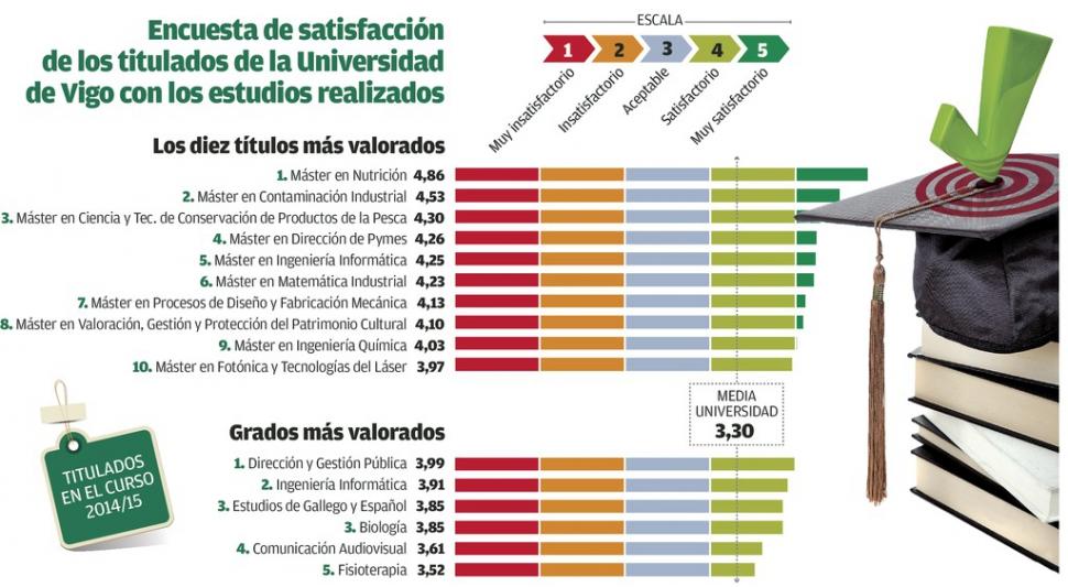 grafico_encuesta_satisfaccion.jpg